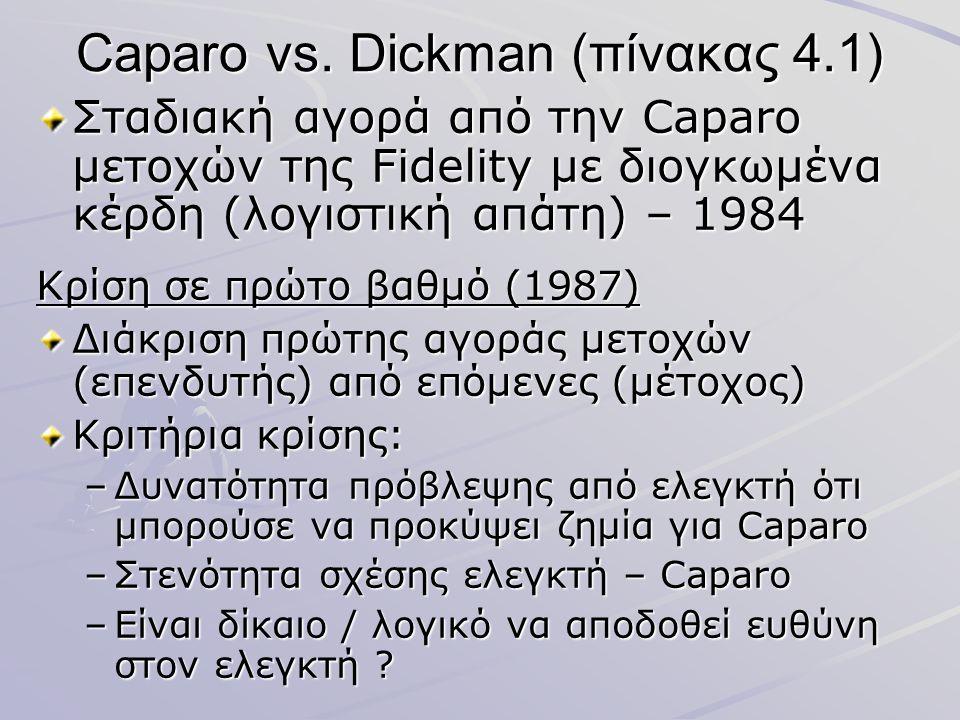 Caparo vs. Dickman (πίνακας 4.1) Σταδιακή αγορά από την Caparo μετοχών της Fidelity με διογκωμένα κέρδη (λογιστική απάτη) – 1984 Κρίση σε πρώτο βαθμό