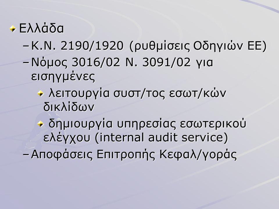 Ελλάδα –Κ.Ν. 2190/1920 (ρυθμίσεις Οδηγιών ΕΕ) –Νόμος 3016/02 Ν. 3091/02 για εισηγμένες λειτουργία συστ/τος εσωτ/κών δικλίδων λειτουργία συστ/τος εσωτ/