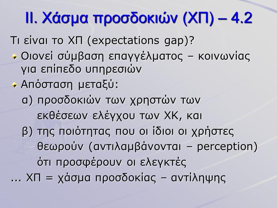 II. Χάσμα προσδοκιών (ΧΠ) – 4.2 Τι είναι το ΧΠ (expectations gap)? Οιονεί σύμβαση επαγγέλματος – κοινωνίας για επίπεδο υπηρεσιών Απόσταση μεταξύ: α) π