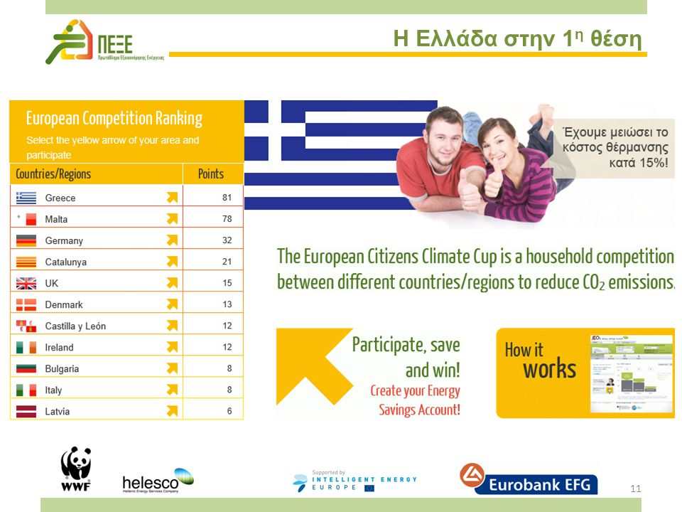 11 Η Ελλάδα στην 1 η θέση