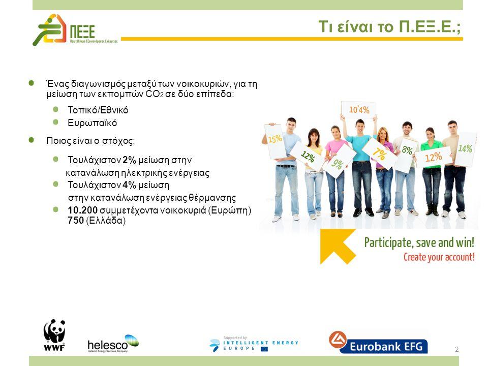 13 Δηλώστε σήμερα κιόλας συμμετοχή http://gr.theclimatecup.eu http://www.wwf.gr/economy