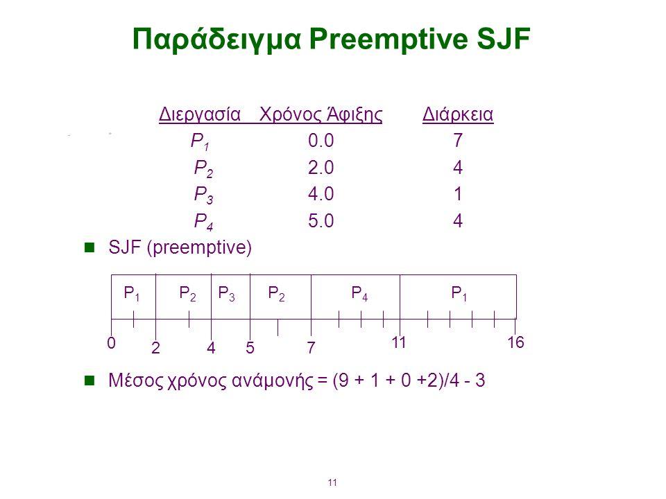 11 Παράδειγμα Preemptive SJF ΔιεργασίαΧρόνος ΆφιξηςΔιάρκεια P 1 0.07 P 2 2.04 P 3 4.01 P 4 5.04 SJF (preemptive) Μέσος χρόνος ανάμονής = (9 + 1 + 0 +2)/4 - 3 P1P1 P3P3 P2P2 42 11 0 P4P4 57 P2P2 P1P1 16