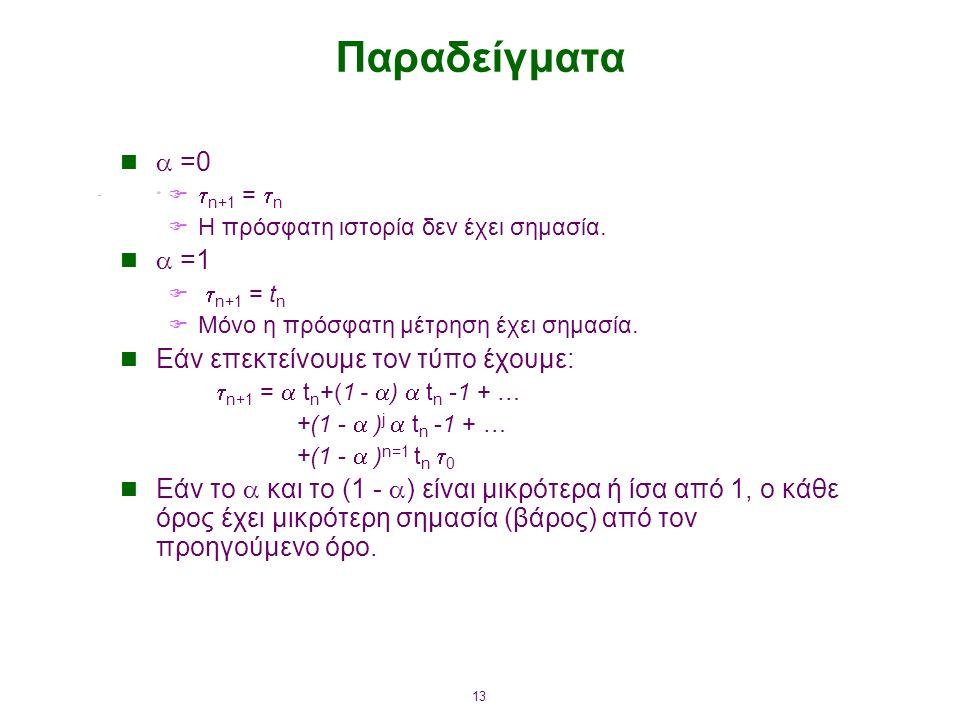 13 Παραδείγματα  =0   n+1 =  n  Η πρόσφατη ιστορία δεν έχει σημασία.