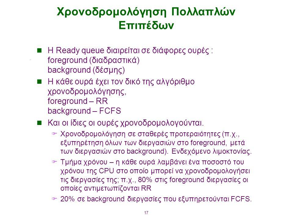 17 Χρονοδρομολόγηση Πολλαπλών Επιπέδων Η Ready queue διαιρείται σε διάφορες ουρές : foreground (διαδραστικά) background (δέσμης) Η κάθε ουρά έχει τον δικό της αλγόριθμο χρονοδρομολόγησης, foreground – RR background – FCFS Και οι ίδιες οι ουρές χρονοδρομολογούνται.