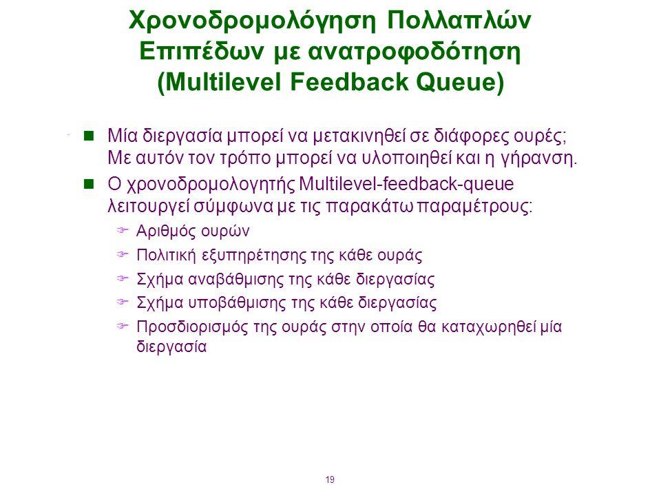 19 Χρονοδρομολόγηση Πολλαπλών Επιπέδων με ανατροφοδότηση (Multilevel Feedback Queue) Μία διεργασία μπορεί να μετακινηθεί σε διάφορες ουρές; Με αυτόν τον τρόπο μπορεί να υλοποιηθεί και η γήρανση.