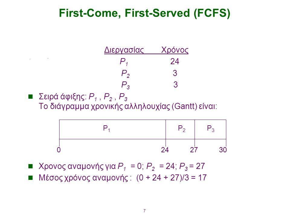 7 First-Come, First-Served (FCFS) ΔιεργασίαςΧρόνος P 1 24 P 2 3 P 3 3 Σειρά άφιξης: P 1, P 2, P 3 Το διάγραμμα χρονικής αλληλουχίας (Gantt) είναι: Χρονος αναμονής για P 1 = 0; P 2 = 24; P 3 = 27 Μέσος χρόνος αναμονής : (0 + 24 + 27)/3 = 17 P1P1 P2P2 P3P3 2427300