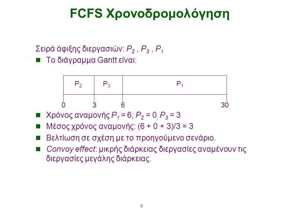 8 FCFS Χρονοδρομολόγηση Σειρά άφιξης διεργασιών: P 2, P 3, P 1 Το διάγραμμα Gantt είναι: Χρόνος αναμονής P 1 = 6; P 2 = 0 ; P 3 = 3 Μέσος χρόνος αναμονής: (6 + 0 + 3)/3 = 3 Βελτίωση σε σχέση με το προηγούμενο σενάριο.