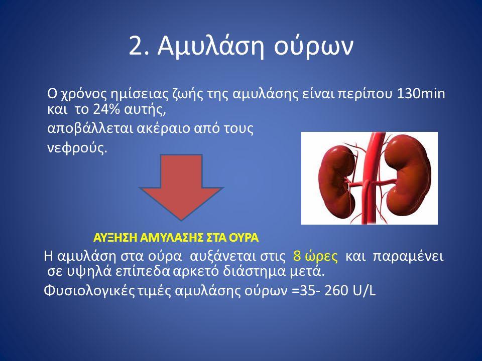 2. Αμυλάση ούρων Ο χρόνος ημίσειας ζωής της αμυλάσης είναι περίπου 130min και το 24% αυτής, αποβάλλεται ακέραιο από τους νεφρούς. ΑΥΞΗΣΗ ΑΜΥΛΑΣΗΣ ΣΤΑ