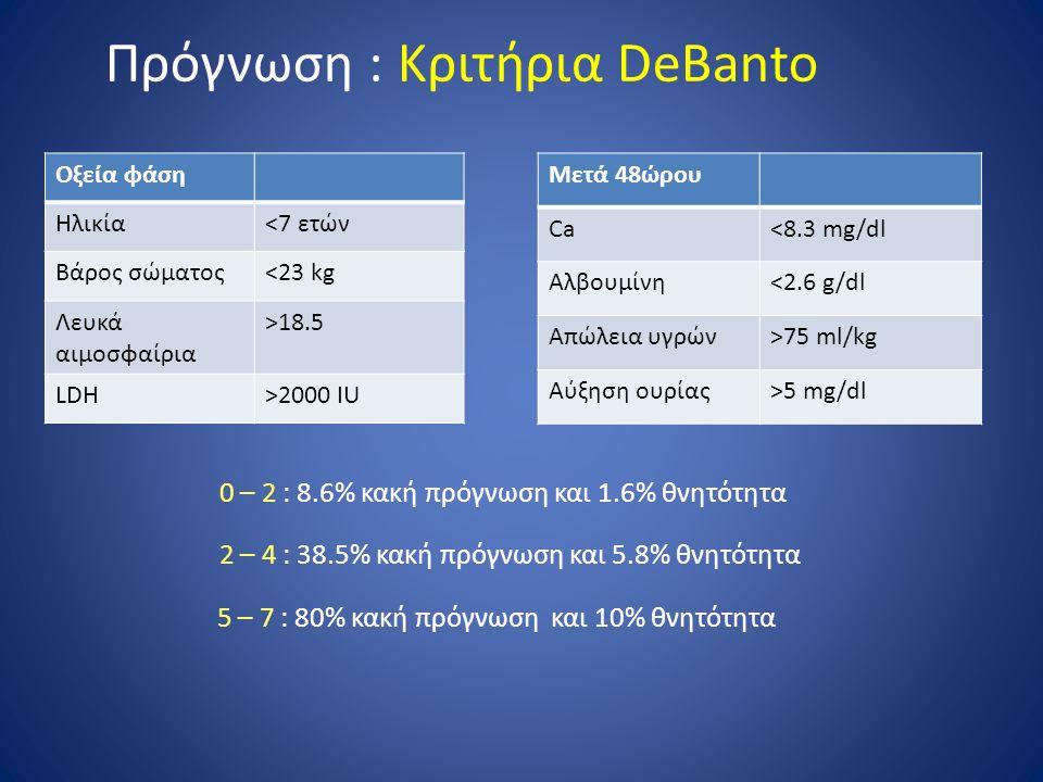 Πρόγνωση : Κριτήρια DeBanto Οξεία φάση Ηλικία<7 ετών Βάρος σώματος<23 kg Λευκά αιμοσφαίρια >18.5 LDH>2000 IU Μετά 48ώρου Ca<8.3 mg/dl Αλβουμίνη<2.6 g/