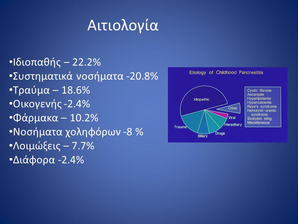 Αιτιολογία Ιδιοπαθής – 22.2% Συστηματικά νοσήματα -20.8% Τραύμα – 18.6% Οικογενής -2.4% Φάρμακα – 10.2% Νοσήματα χοληφόρων -8 % Λοιμώξεις – 7.7% Διάφο
