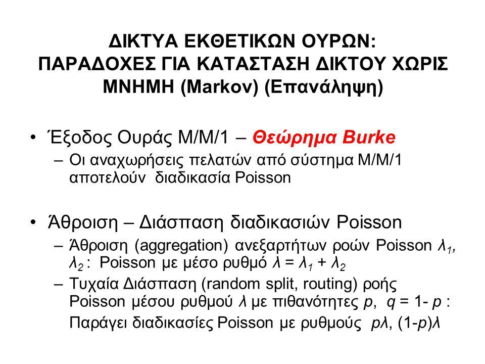 ΔΙΚΤΥΑ ΕΚΘΕΤΙΚΩΝ ΟΥΡΩΝ: ΠΑΡΑΔΟΧΕΣ ΓΙΑ ΚΑΤΑΣΤΑΣΗ ΔΙΚΤΟΥ ΧΩΡΙΣ ΜΝΗΜΗ (Markov) (Επανάληψη) Έξοδος Ουράς Μ/Μ/1 – Θεώρημα Burke –Οι αναχωρήσεις πελατών από σύστημα Μ/Μ/1 αποτελούν διαδικασία Poisson Άθροιση – Διάσπαση διαδικασιών Poisson –Άθροιση (aggregation) ανεξαρτήτων ροών Poisson λ 1, λ 2 : Poisson με μέσο ρυθμό λ = λ 1 + λ 2 –Τυχαία Διάσπαση (random split, routing) ροής Poisson μέσου ρυθμού λ με πιθανότητες p, q = 1- p : Παράγει διαδικασίες Poisson με ρυθμούς pλ, (1-p)λ