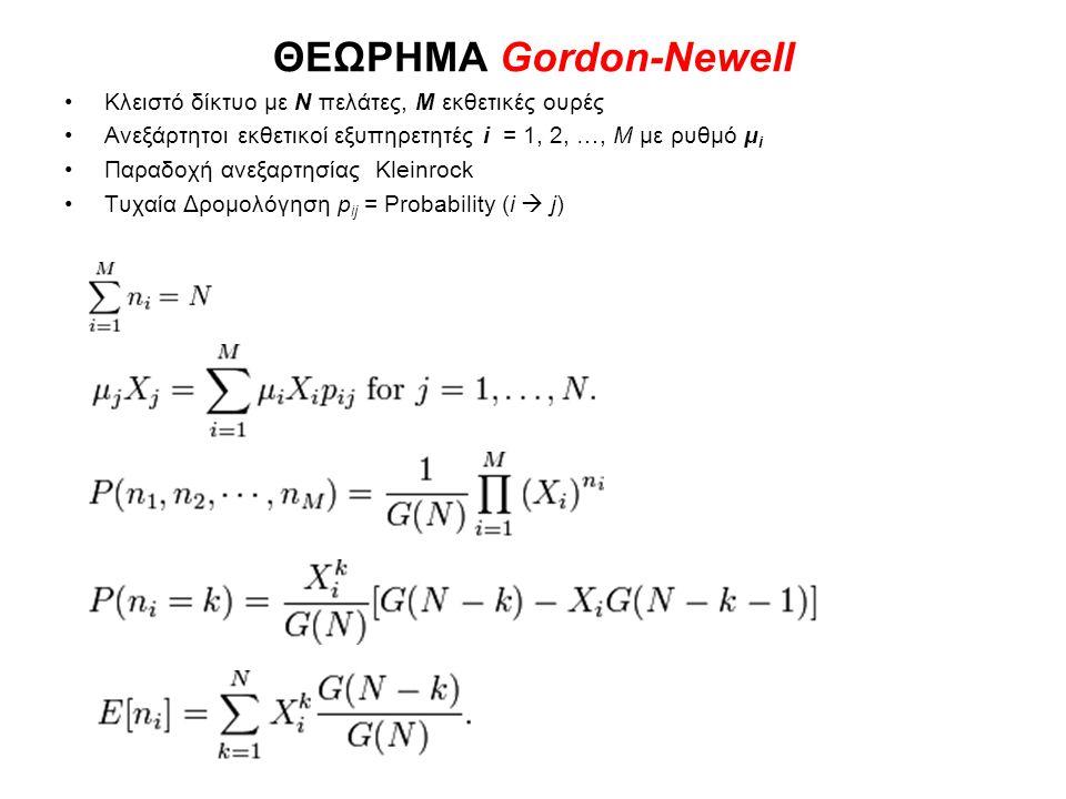 ΘΕΩΡΗΜΑ Gordon-Newell Κλειστό δίκτυο με Ν πελάτες, Μ εκθετικές ουρές Ανεξάρτητοι εκθετικοί εξυπηρετητές i = 1, 2, …, M με ρυθμό μ i Παραδοχή ανεξαρτησίας Kleinrock Τυχαία Δρομολόγηση p ij = Probability (i  j)