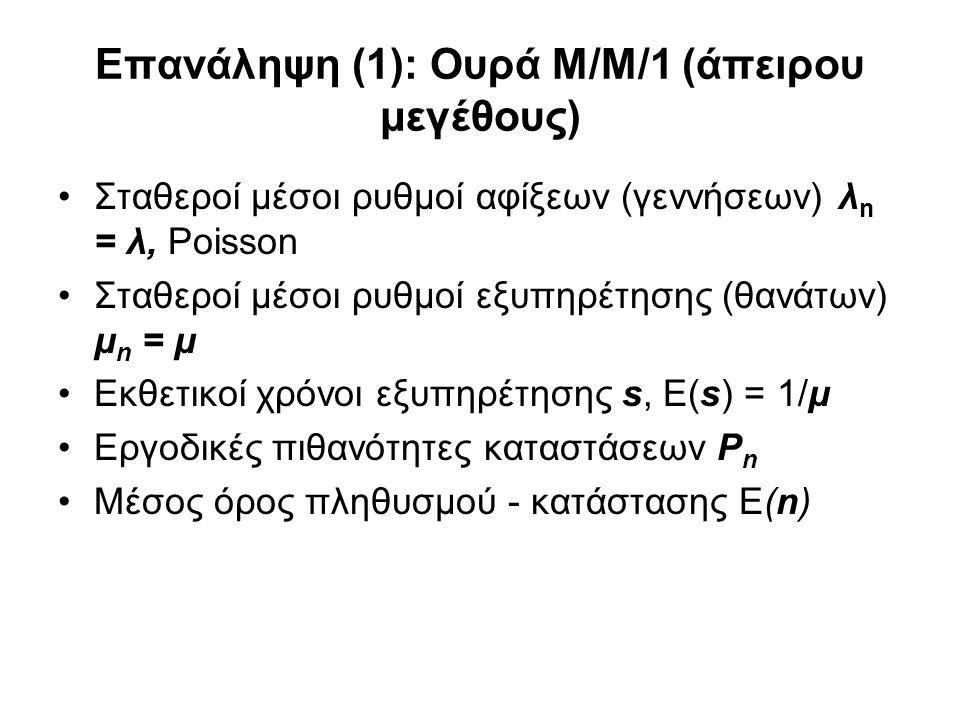 Επανάληψη (1): Ουρά Μ/Μ/1 (άπειρου μεγέθους) Σταθεροί μέσοι ρυθμοί αφίξεων (γεννήσεων) λ n = λ, Poisson Σταθεροί μέσοι ρυθμοί εξυπηρέτησης (θανάτων) μ n = μ Εκθετικοί χρόνοι εξυπηρέτησης s, E(s) = 1/μ Εργοδικές πιθανότητες καταστάσεων P n Μέσος όρος πληθυσμού - κατάστασης Ε(n)