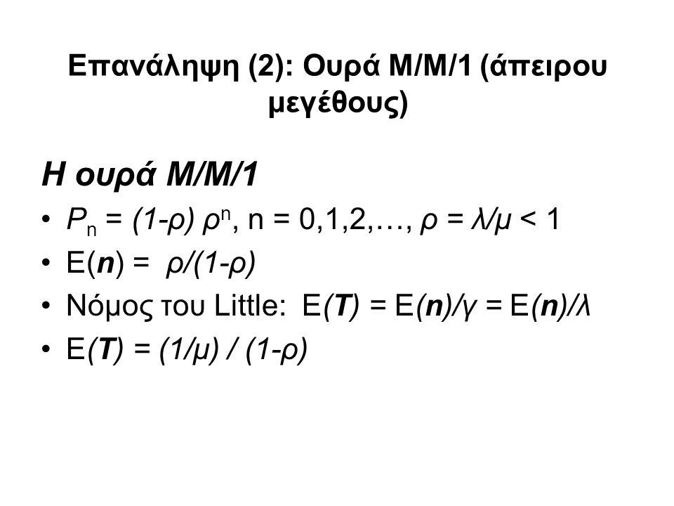 Επανάληψη (2): Ουρά Μ/Μ/1 (άπειρου μεγέθους) Η ουρά Μ/Μ/1 P n = (1-ρ) ρ n, n = 0,1,2,…, ρ = λ/μ < 1 E(n) = ρ/(1-ρ) Νόμος του Little: E(T) = E(n)/γ = E(n)/λ E(T) = (1/μ) / (1-ρ)