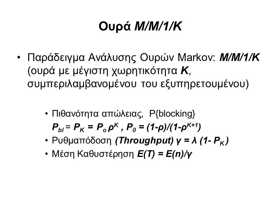Ουρά M/M/1/K Παράδειγμα Ανάλυσης Ουρών Markov: M/M/1/K (ουρά με μέγιστη χωρητικότητα Κ, συμπεριλαμβανομένου του εξυπηρετουμένου) Πιθανότητα απώλειας, P{blocking} P bl = P Κ = P ο ρ Κ, P 0 = (1-ρ)/(1-ρ Κ+1 ) Ρυθμαπόδοση (Throughput) γ = λ (1- P Κ ) Μέση Καθυστέρηση Ε(Τ) = Ε(n)/γ
