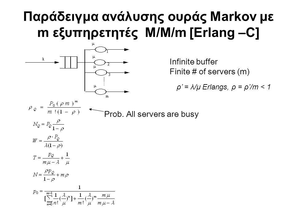 Παραδείγματα Ουρών Markov: Μ/Μ/Ν/Κ και M/M/m/m (m εξυπηρετητές, χωρητικότητα m) Erlang – B –Μ/Μ/Ν/Κ (Ν εξυπηρετητές, χωρητικότητα Κ, N ≤ K) P n = [λ/(nμ)] P n-1, n=1, 2, …, N-1 P n = [λ/(Nμ)] P n-1, n=N, N+1, …, K P 0 + P 1 +…+ P K-1 + P K = 1