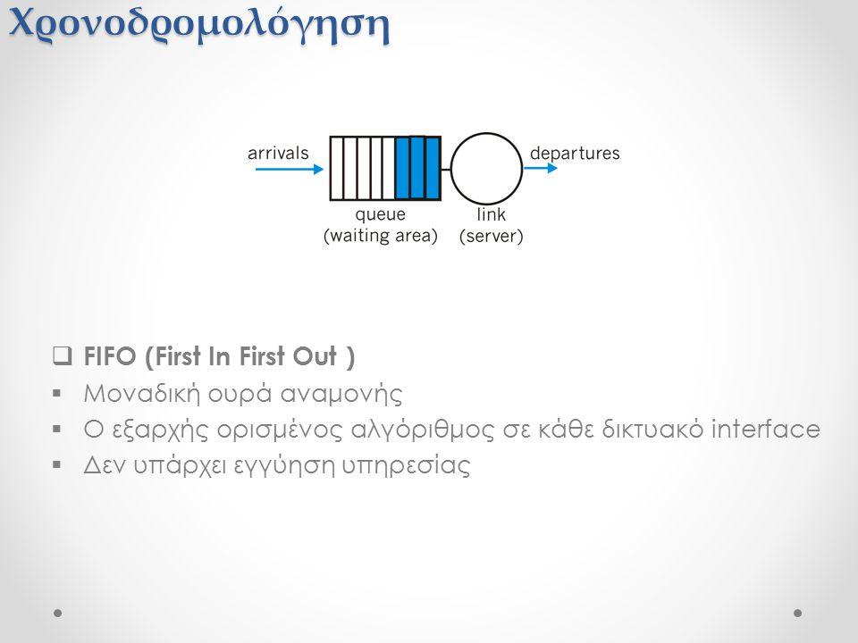 Χρονοδρομολόγηση  FIFO (First In First Out )  Μοναδική ουρά αναμονής  Ο εξαρχής ορισμένος αλγόριθμος σε κάθε δικτυακό interface  Δεν υπάρχει εγγύηση υπηρεσίας