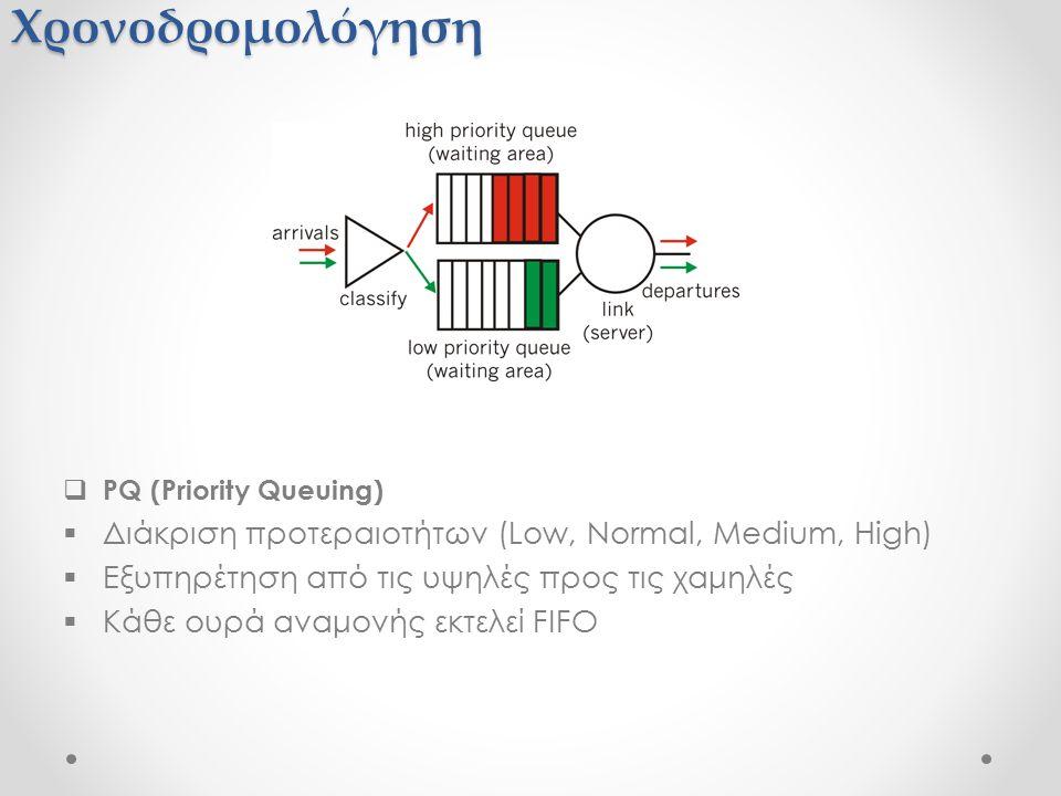 Χρονοδρομολόγηση  PQ (Priority Queuing)  Διάκριση προτεραιοτήτων (Low, Normal, Medium, High)  Εξυπηρέτηση από τις υψηλές προς τις χαμηλές  Κάθε ουρά αναμονής εκτελεί FIFO