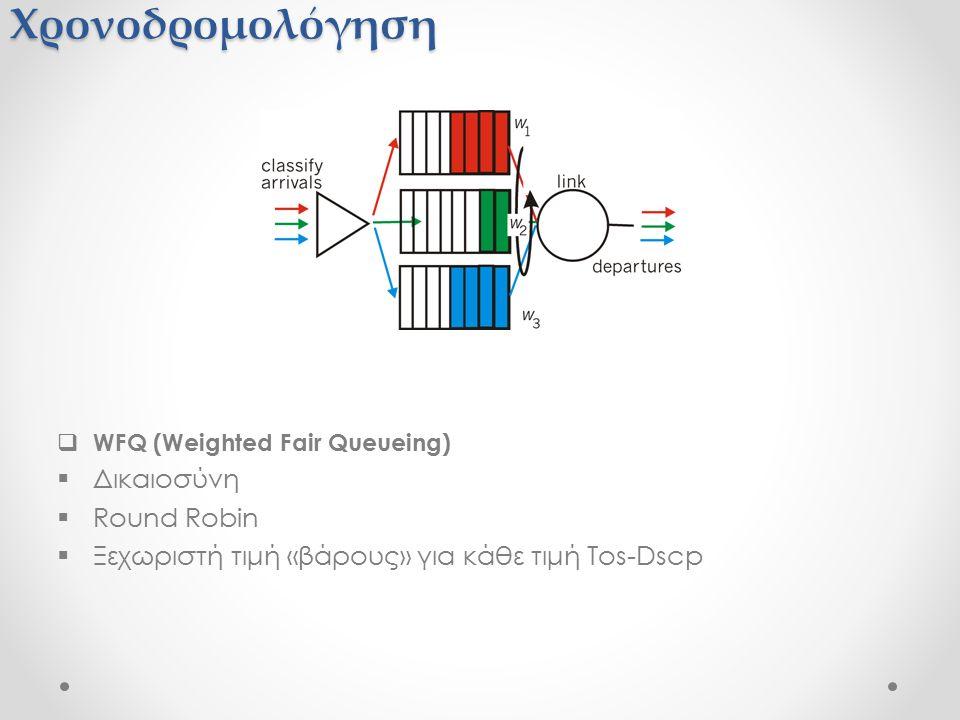 Χρονοδρομολόγηση  WFQ (Weighted Fair Queueing)  Δικαιοσύνη  Round Robin  Ξεχωριστή τιμή «βάρους» για κάθε τιμή Τοs-Dscp