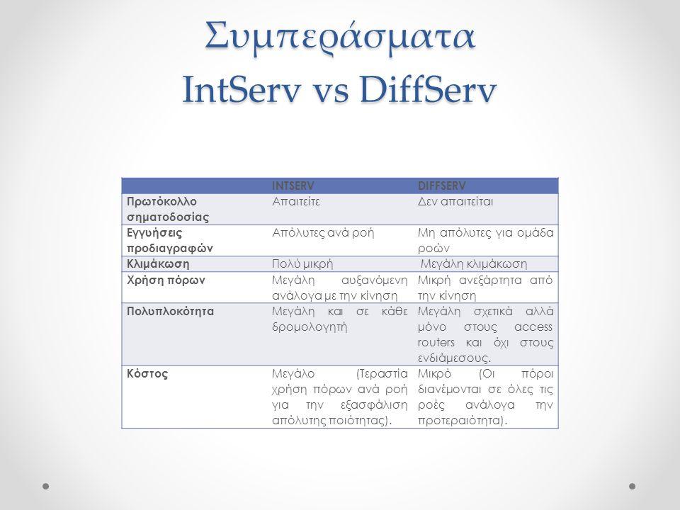 Συμπεράσματα IntServ vs DiffServ INTSERVDIFFSERV Πρωτόκολλο σηματοδοσίας ΑπαιτείτεΔεν απαιτείται Εγγυήσεις προδιαγραφών Απόλυτες ανά ροή Μη απόλυτες για ομάδα ροών Κλιμάκωση Πολύ μικρή Μεγάλη κλιμάκωση Χρήση πόρων Μεγάλη αυξανόμενη ανάλογα με την κίνηση Μικρή ανεξάρτητα από την κίνηση Πολυπλοκότητα Μεγάλη και σε κάθε δρομολογητή Μεγάλη σχετικά αλλά μόνο στους access routers και όχι στους ενδιάμεσους.
