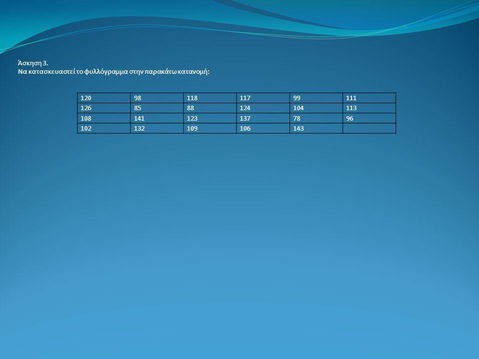 1209811811799111 1268588124104113 1081411231377896 102132109106143 Άσκηση 3. Να κατασκευαστεί το φυλλόγραμμα στην παρακάτω κατανομή: