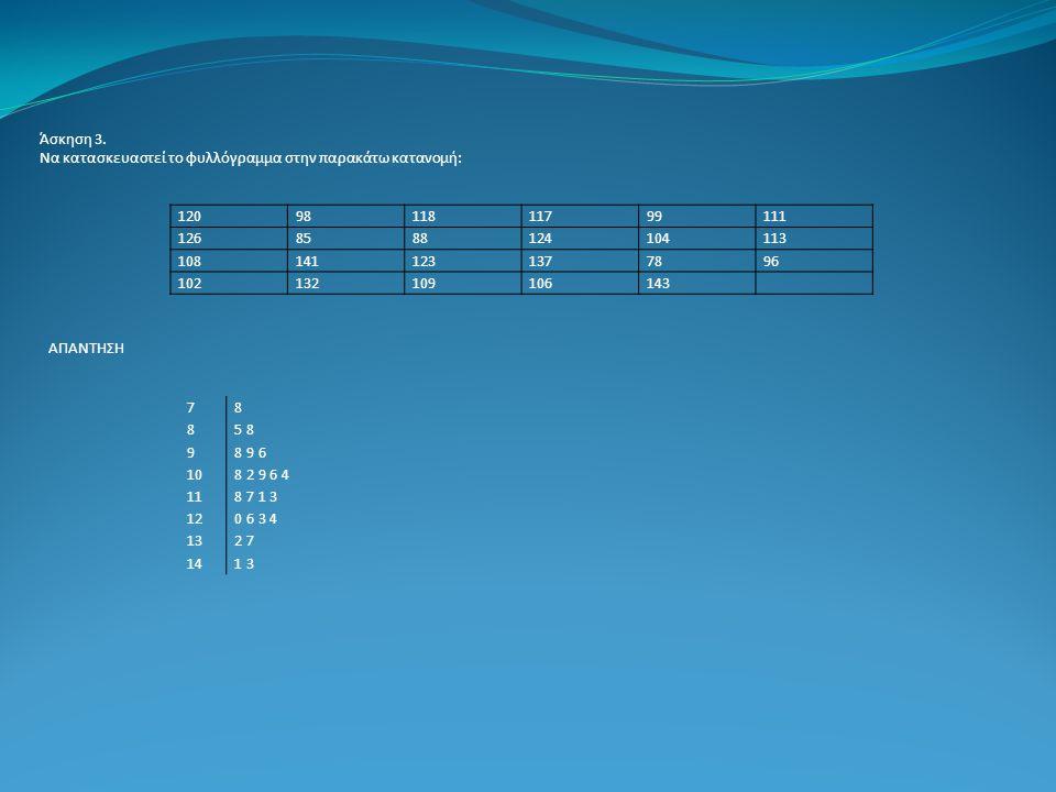 1209811811799111 1268588124104113 1081411231377896 102132109106143 Άσκηση 3. Να κατασκευαστεί το φυλλόγραμμα στην παρακάτω κατανομή: ΑΠΑΝΤΗΣΗ 78 85 8