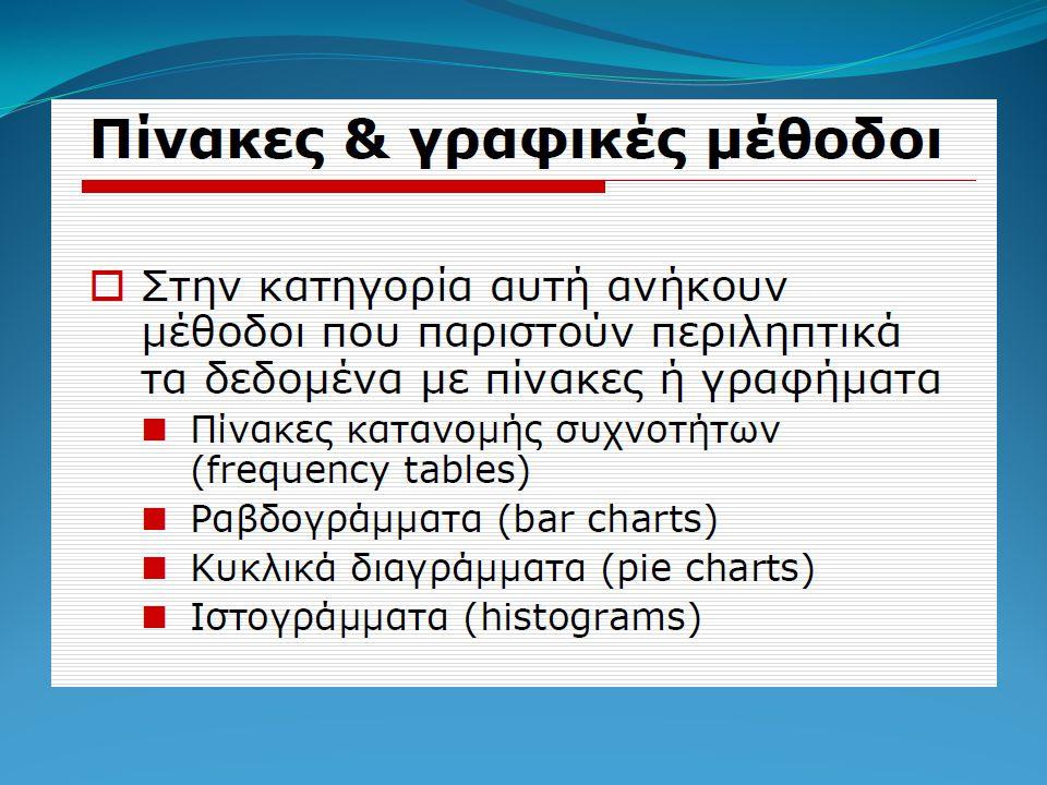 1209811811799111 1268588124104113 1081411231377896 102132109106143 Άσκηση 3.