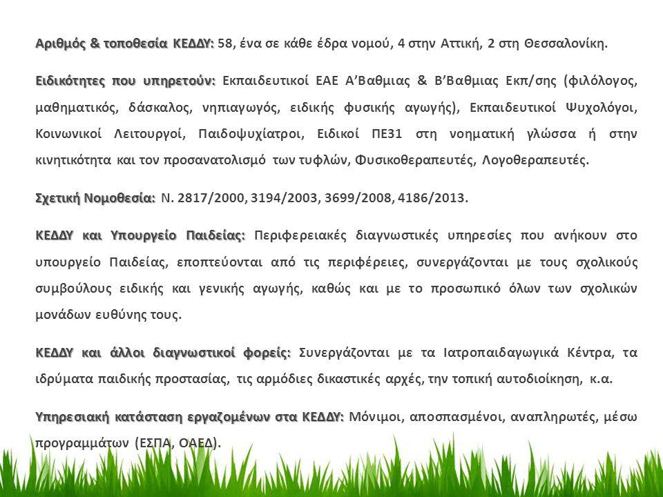 Αριθμός & τοποθεσία ΚΕΔΔΥ: Αριθμός & τοποθεσία ΚΕΔΔΥ: 58, ένα σε κάθε έδρα νομού, 4 στην Αττική, 2 στη Θεσσαλονίκη.