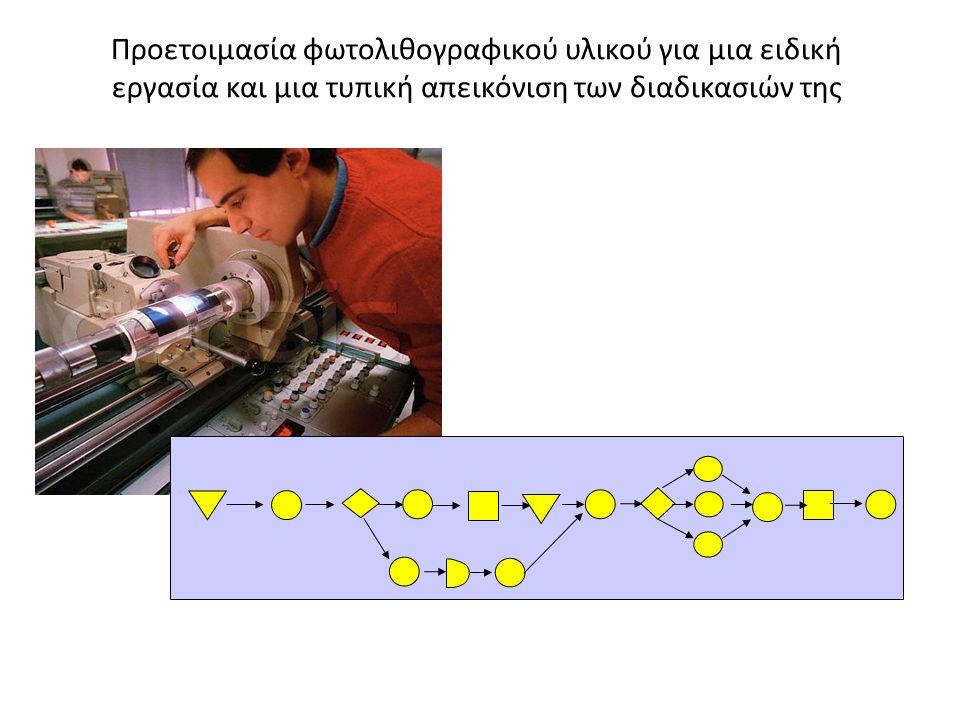 Προετοιμασία φωτολιθογραφικού υλικού για μια ειδική εργασία και μια τυπική απεικόνιση των διαδικασιών της