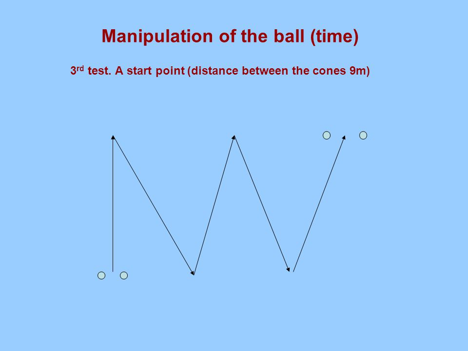 Manipulation of the ball (time) 3 rd test. A start point (distance between the cones 9m)