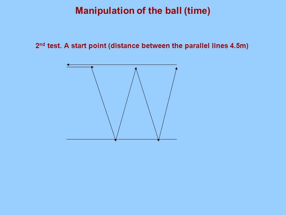 Manipulation of the ball (time) 2 nd test. A start point (distance between the parallel lines 4.5m)