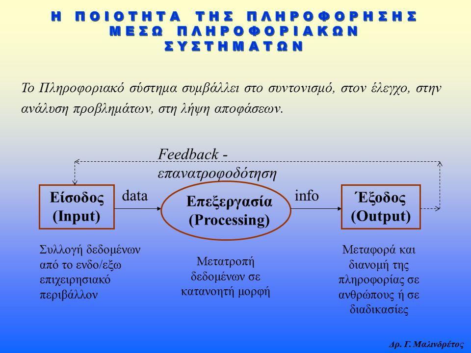 Δρ. Γ. Μαλινδρέτος Το Πληροφοριακό σύστημα συμβάλλει στο συντονισμό, στον έλεγχο, στην ανάλυση προβλημάτων, στη λήψη αποφάσεων. Συλλογή δεδομένων από