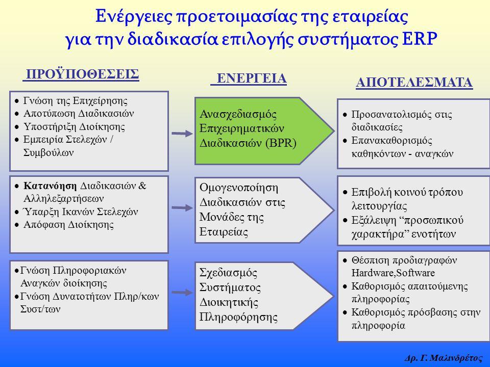 Δρ. Γ. Μαλινδρέτος Ενέργειες προετοιμασίας της εταιρείας για την διαδικασία επιλογής συστήματος ERP ΠΡΟΫΠΟΘΕΣΕΙΣ ΕΝΕΡΓΕΙΑ ΑΠΟΤΕΛΕΣΜΑΤΑ  Γνώση της Επι
