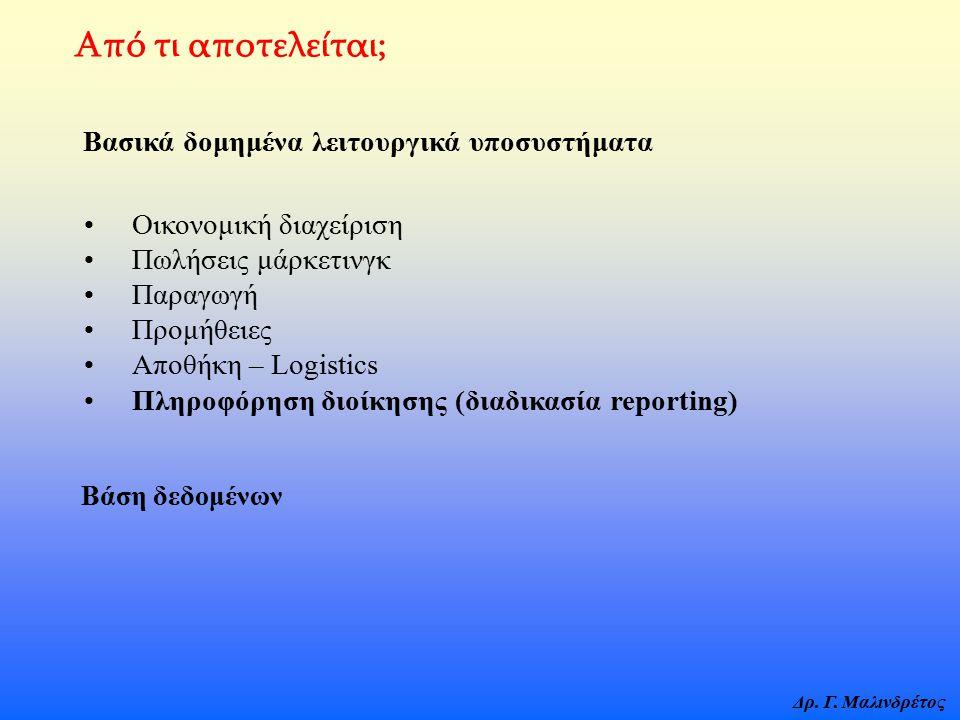 Δρ. Γ. Μαλινδρέτος Οικονομική διαχείριση Πωλήσεις μάρκετινγκ Παραγωγή Προμήθειες Aποθήκη – Logistics Πληροφόρηση διοίκησης (διαδικασία reporting) Από