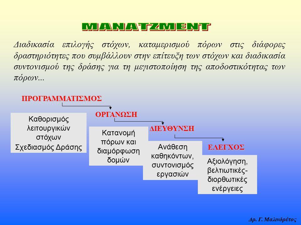 Διαδικασία επιλογής στόχων, καταμερισμού πόρων στις διάφορες δραστηριότητες που συμβάλλουν στην επίτευξη των στόχων και διαδικασία συντονισμού της δρά