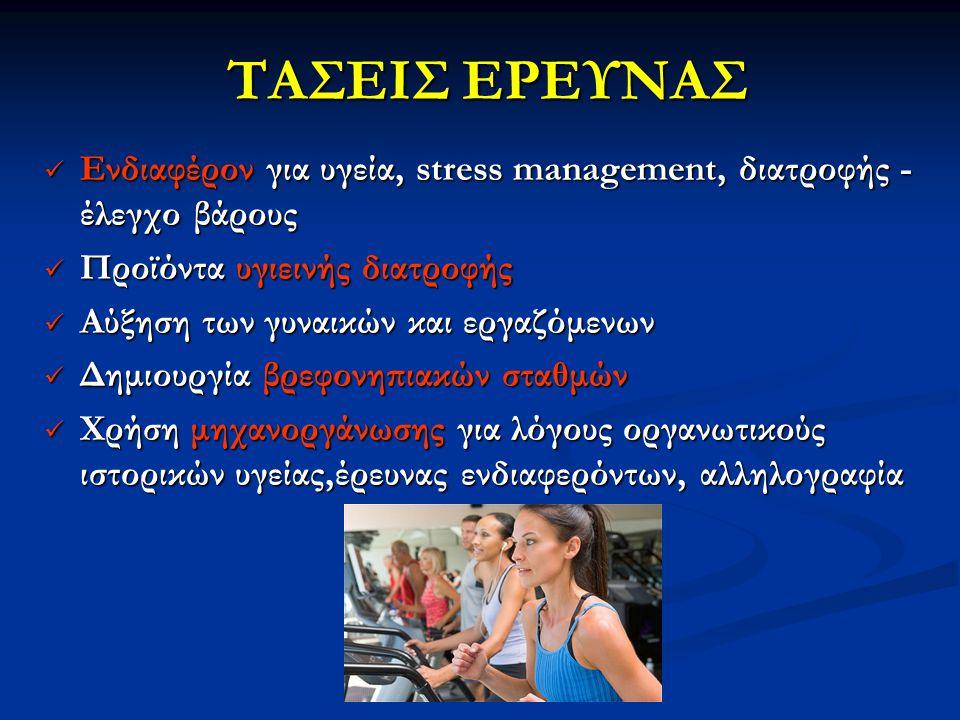 ΤΑΣΕΙΣ ΕΡΕΥΝΑΣ Ενδιαφέρον για υγεία, stress management, διατροφής - έλεγχο βάρους Ενδιαφέρον για υγεία, stress management, διατροφής - έλεγχο βάρους Προϊόντα υγιεινής διατροφής Προϊόντα υγιεινής διατροφής Αύξηση των γυναικών και εργαζόμενων Αύξηση των γυναικών και εργαζόμενων Δημιουργία βρεφονηπιακών σταθμών Δημιουργία βρεφονηπιακών σταθμών Χρήση μηχανοργάνωσης για λόγους οργανωτικούς ιστορικών υγείας,έρευνας ενδιαφερόντων, αλληλογραφία Χρήση μηχανοργάνωσης για λόγους οργανωτικούς ιστορικών υγείας,έρευνας ενδιαφερόντων, αλληλογραφία