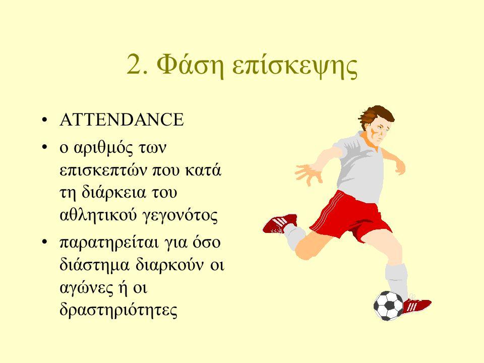 2. Φάση επίσκεψης ATTENDANCE ο αριθμός των επισκεπτών που κατά τη διάρκεια του αθλητικού γεγονότος παρατηρείται για όσο διάστημα διαρκούν οι αγώνες ή