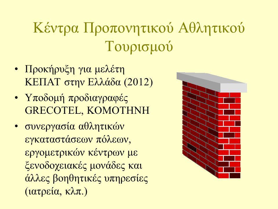 Κέντρα Προπονητικού Αθλητικού Τουρισμού Προκήρυξη για μελέτη ΚΕΠΑΤ στην Ελλάδα (2012) Υποδομή προδιαγραφές GRECOTEL, ΚΟΜΟΤΗΝΗ συνεργασία αθλητικών εγκαταστάσεων πόλεων, εργομετρικών κέντρων με ξενοδοχειακές μονάδες και άλλες βοηθητικές υπηρεσίες (ιατρεία, κλπ.)