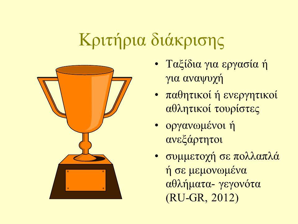 Κριτήρια διάκρισης Ταξίδια για εργασία ή για αναψυχή παθητικοί ή ενεργητικοί αθλητικοί τουρίστες οργανωμένοι ή ανεξάρτητοι συμμετοχή σε πολλαπλά ή σε μεμονωμένα αθλήματα- γεγονότα (RU-GR, 2012)