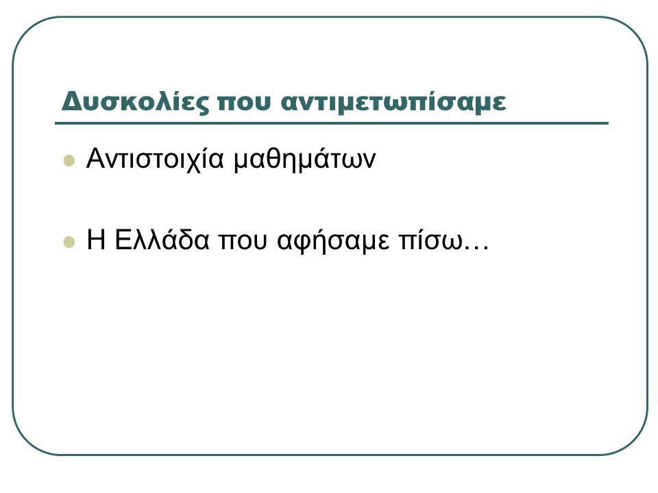 Δυσκολίες που αντιμετωπίσαμε Αντιστοιχία μαθημάτων Η Ελλάδα που αφήσαμε πίσω…