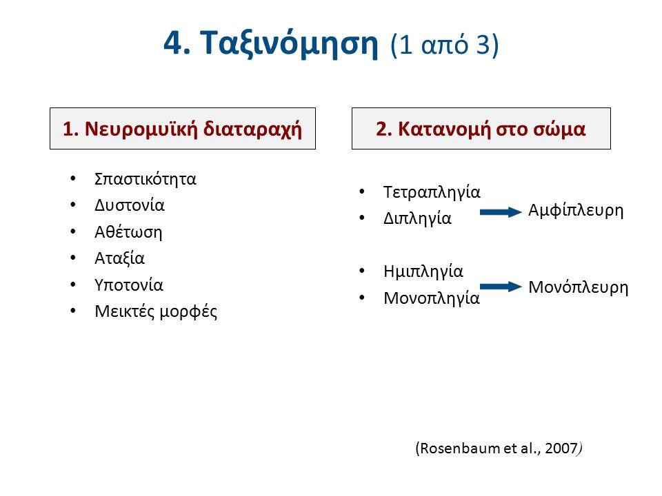 4. Ταξινόμηση (1 από 3) 2. Κατανομή στο σώμα 1. Νευρομυϊκή διαταραχή Αμφίπλευρη Μονόπλευρη (Rosenbaum et al., 2007 ) Σπαστικότητα Δυστονία Αθέτωση Ατα