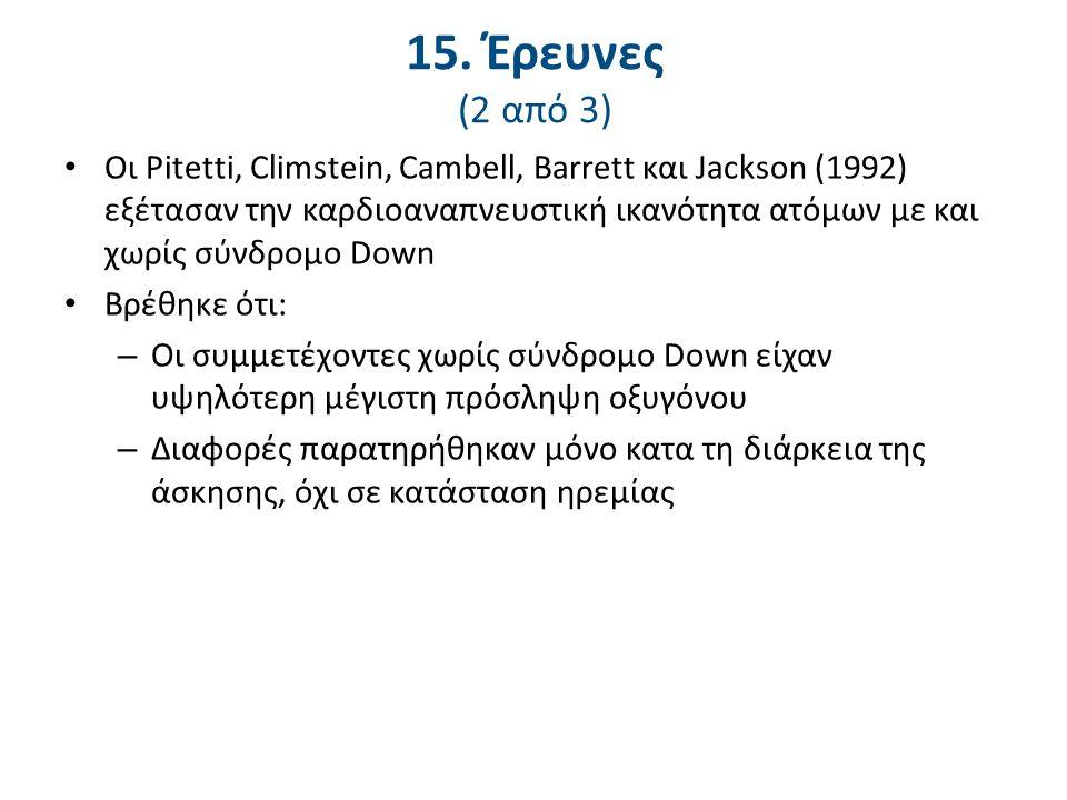 15. Έρευνες (2 από 3) Οι Pitetti, Climstein, Cambell, Barrett και Jackson (1992) εξέτασαν την καρδιοαναπνευστική ικανότητα ατόμων με και χωρίς σύνδρομ