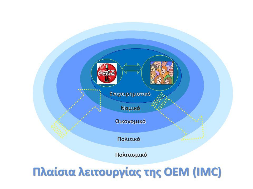 7 Μη Προσωπικά Κανάλια Επικοινωνίας 4ο Στάδιο. Επιλογή Μέσων Προσωπικά Κανάλια Επικοινωνίας 5ο Στάδιο. Προϋπολογισμός δαπάνης 6ο Στάδιο. Επαναπληροφόρ