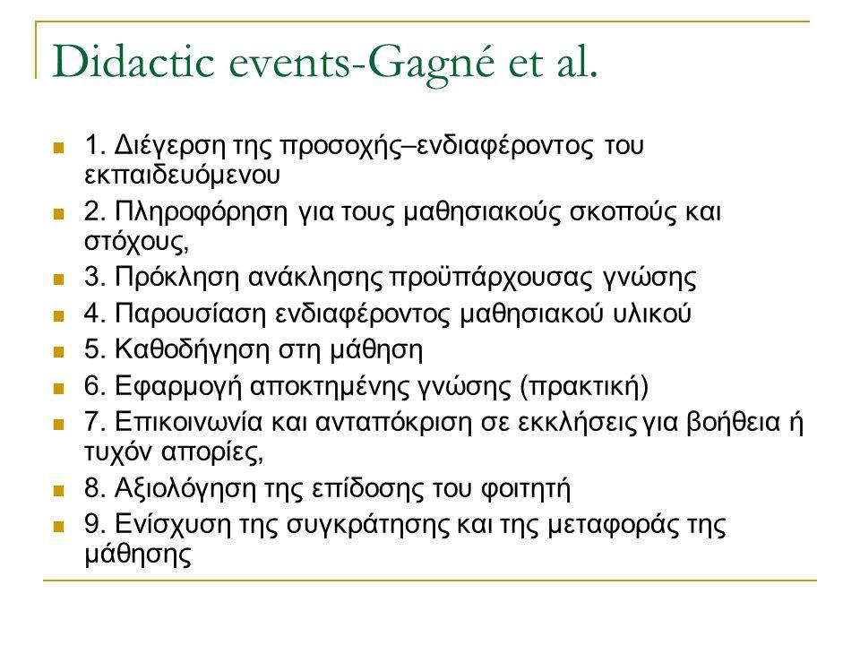 Didactic events-Gagné et al. 1. Διέγερση της προσοχής–ενδιαφέροντος του εκπαιδευόμενου 2. Πληροφόρηση για τους μαθησιακούς σκοπούς και στόχους, 3. Πρό