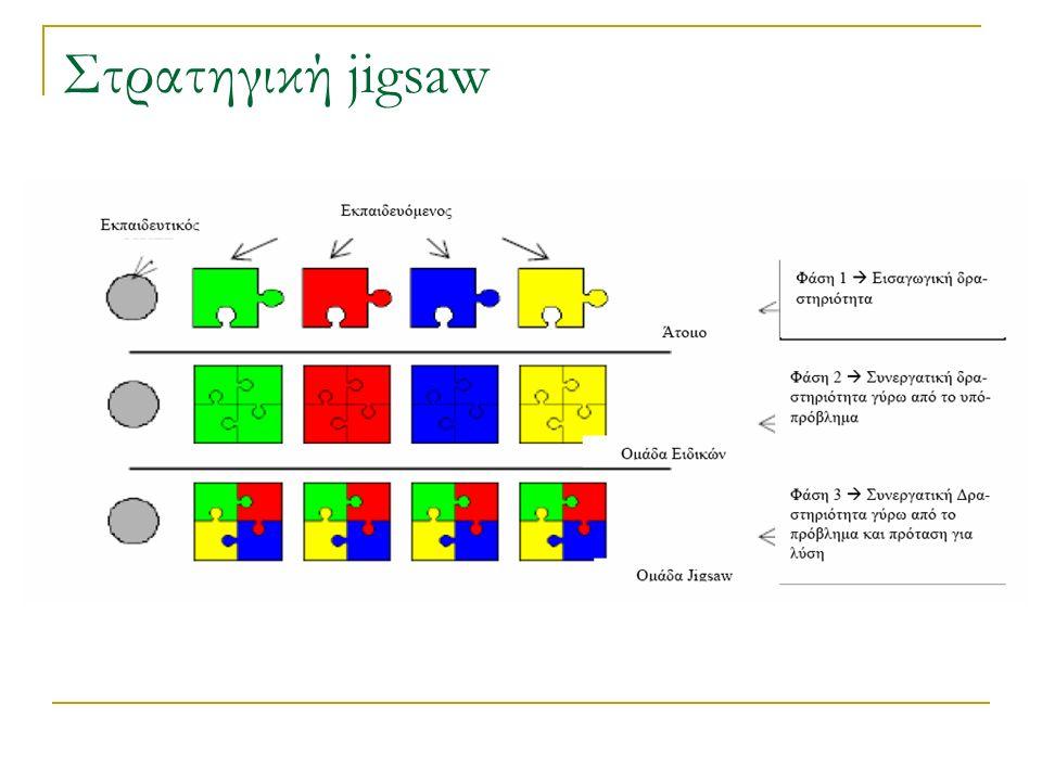 Στρατηγική jigsaw
