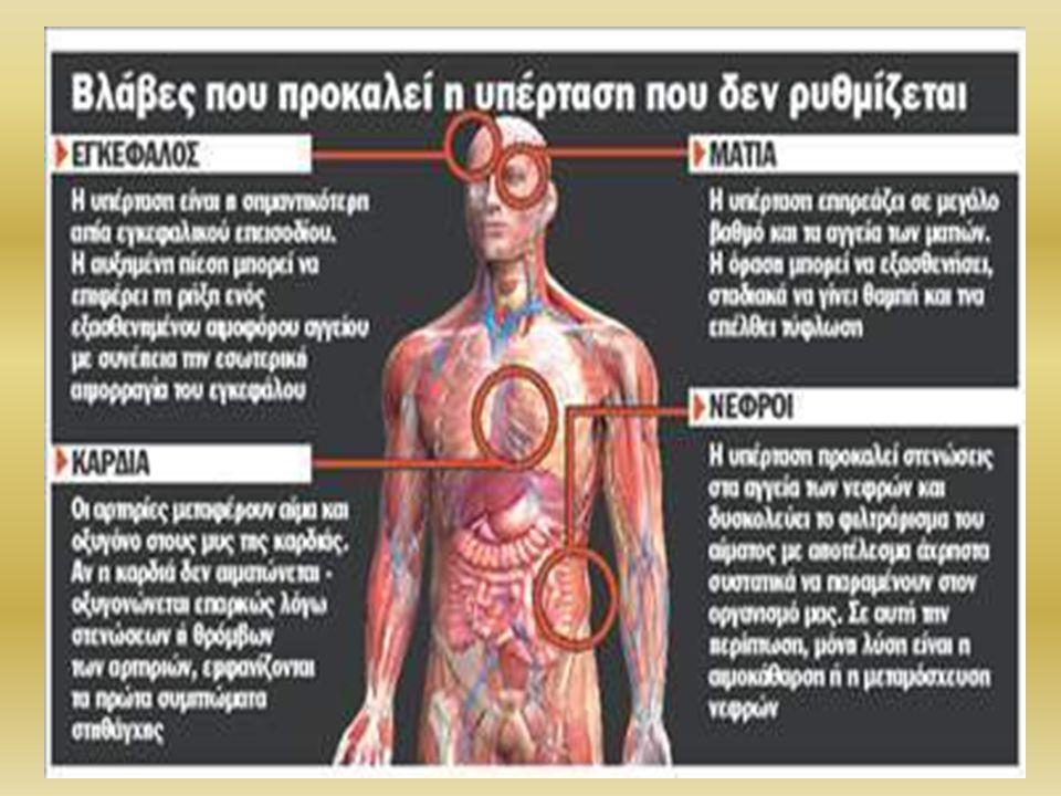 Κεντρικώς δρώντα αδρενεργικά φάρμακα Κλονιδίνη Μειώνει την κεντρική αδρενεργική εκφόρτιση Χρησιμοποιείται κυρίως στην θεραπεία της ήπιας- μέτριας υπέρτασης που δεν ανταποκρίνεται στα διουρητικά και σε ασθενείς με νεφρική νόσο Απορροφάται καλά per os και απεκκρίνεται από τους νεφρούς Χορηγείται μαζί με διουρητικό για την αποφυγή κατακράτησης νατρίου και νερού Ήπιες ανεπιθύμητες ενέργειες: υπνηλία, ξηρότητα του ρινικού βλεννογόνου, αντανακλαστική υπέρταση μετά από απότομη διακοπή φαρμάκου