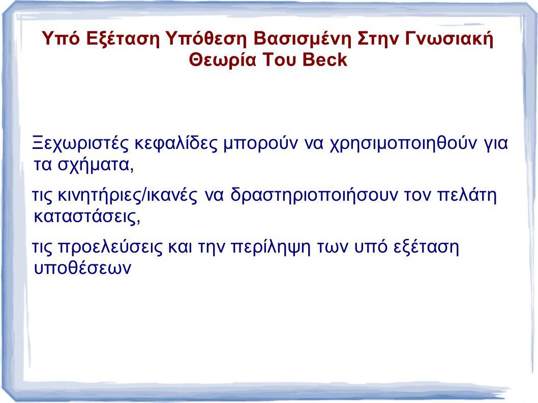 Παραδείγματα εκλυτικών ερεθισμάτων 3.