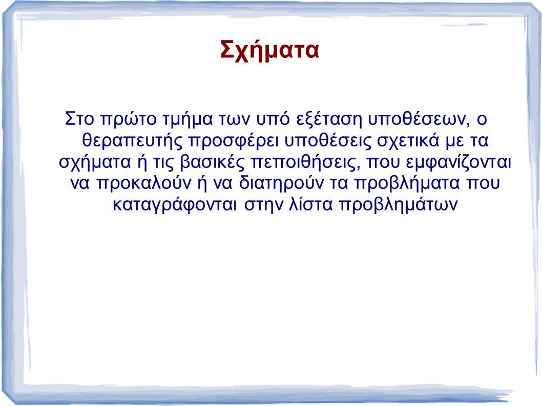 Παραδείγματα εκλυτικών ερεθισμάτων 4.