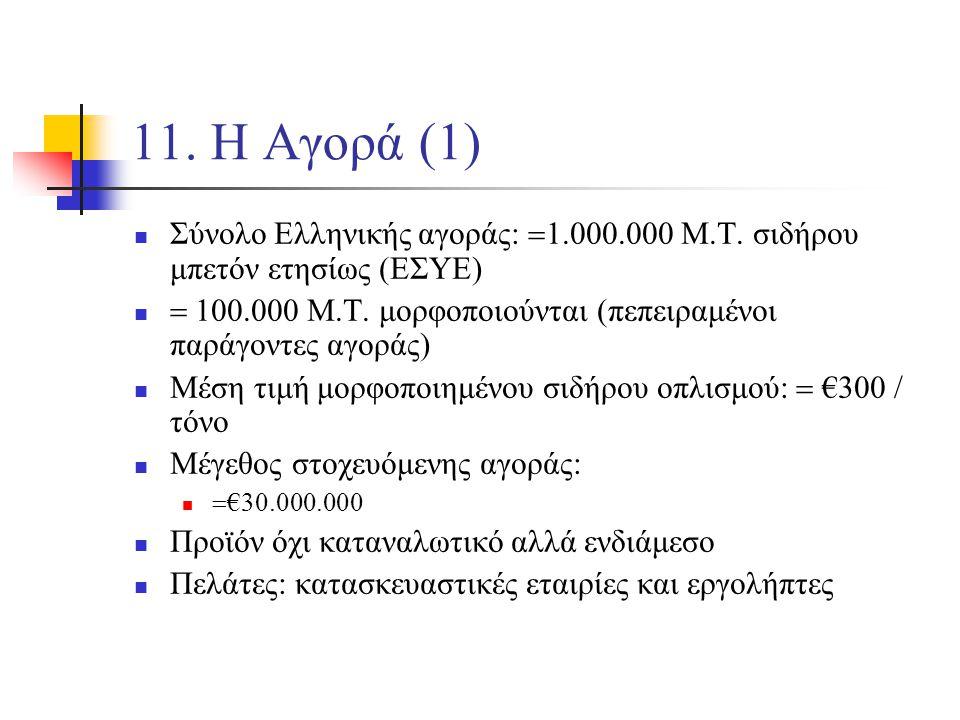 11.Η Αγορά (1) Σύνολο Ελληνικής αγοράς:  1.000.000 Μ.Τ.
