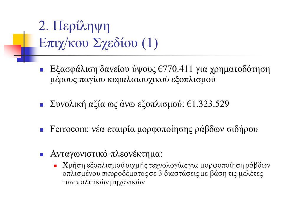 2. Περίληψη Επιχ/κου Σχεδίου (1) Εξασφάλιση δανείου ύψους €770.411 για χρηματοδότηση μέρους παγίου κεφαλαιουχικού εξοπλισμού Συνολική αξία ως άνω εξοπ